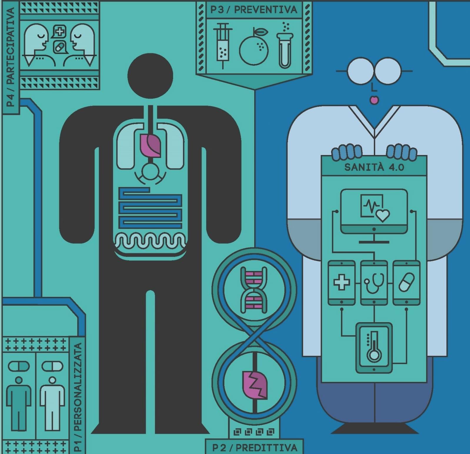 Sanità 4.0 e Medicina delle 4P: Il risveglio digitale dal sonno analogico.